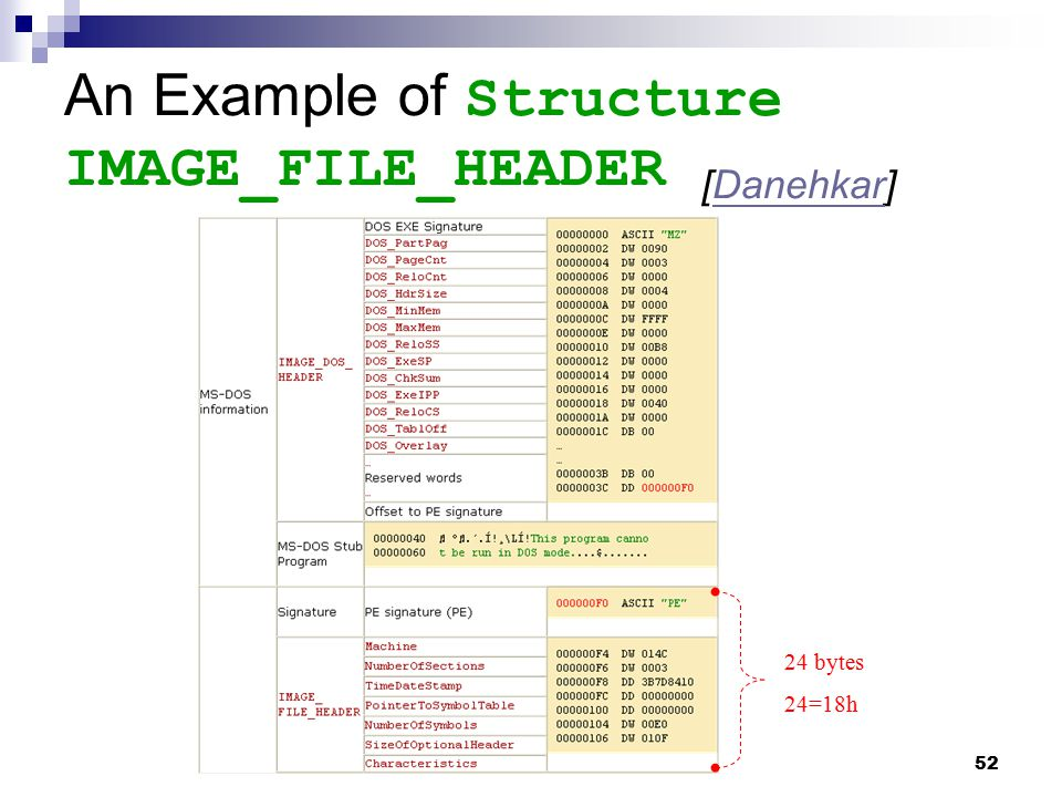 An Example of Structure IMAGE_FILE_HEADER [Danehkar]